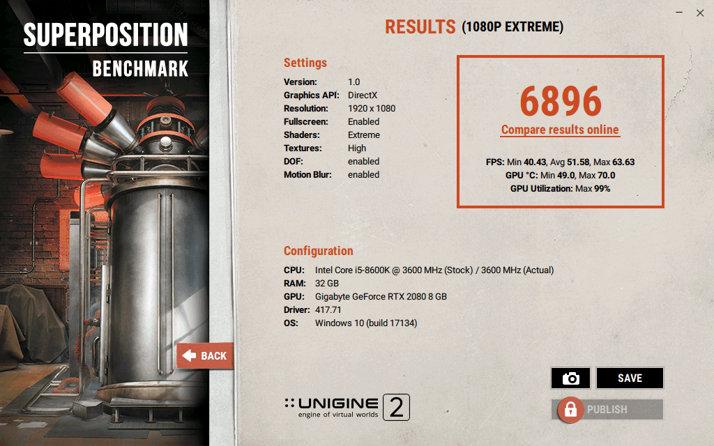 2080-Superposition_Benchmark_v1.0_6896_1547946850 Gigabyte RTX 2080 and RTX 2080 Ti Review